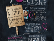 Day of Girl - Why Girls Infographic